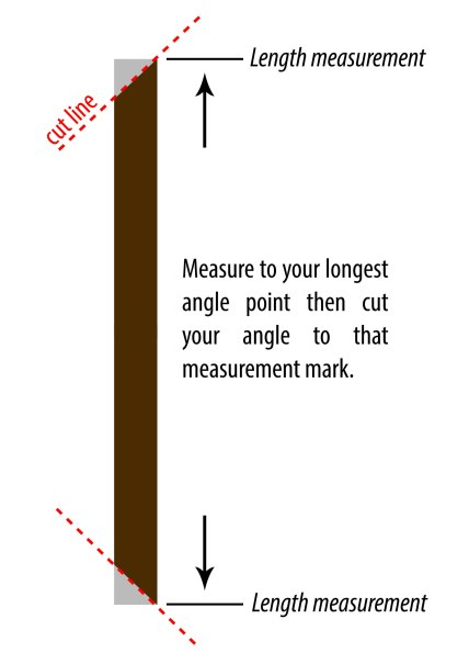 measure to cut